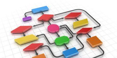 Workflow multicolor 3D como ejemplo de todo sobre el paso Aclarar en GTD®