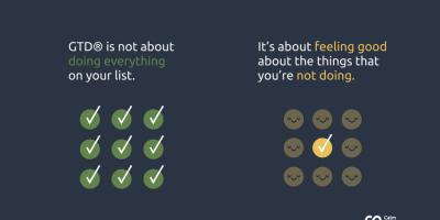 Slide CALM ACHIEVER como ejemplo de a qué te obligan tus listas GTD